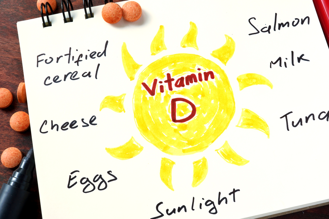 Which Vitamin D Pill Is the Best?